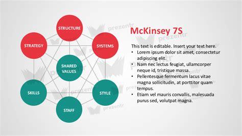 Mckinsey 7s Framework Ppt Bing Images Mckinsey Ppt Template
