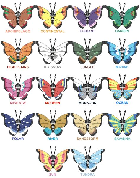 vivillon pattern trading my obsession with vivillon and all it s forms nerdophiles