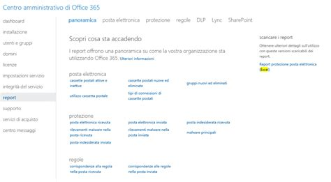 Office 365 View Mail Protection Reports Office 365 Mail Protection Reports 28 Images Exchange