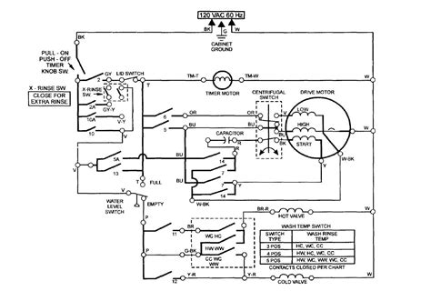 bosch washing machine motor wiring diagram efcaviation