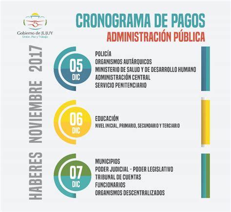 cronograma de pago de becas provinciales mes de mayo 2016 mini prestamos urgentes home