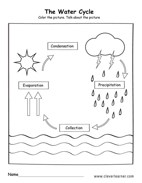 water cycle diagram worksheet printable water cycle worksheets for preschools