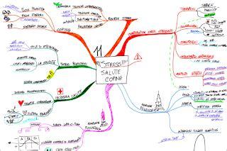 test disturbi mentali mappe mentali blog mappe mentali per studiare
