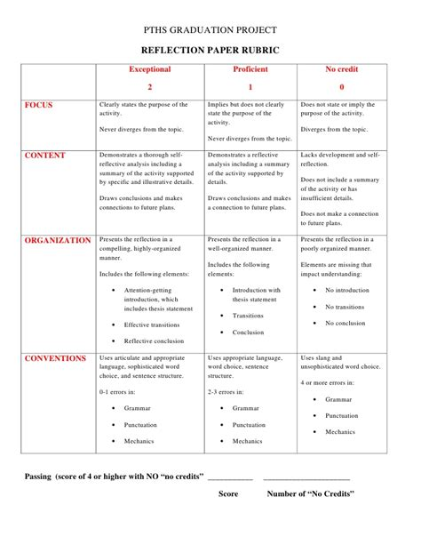 Research Reflection Essay by Mla Format Research Paper Rubric Animate Us