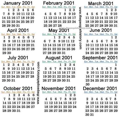 Calendar For 2001 What Happened In 2001 Inc Pop Culture Prices And Events
