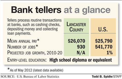 bank teller banker description for resume personal