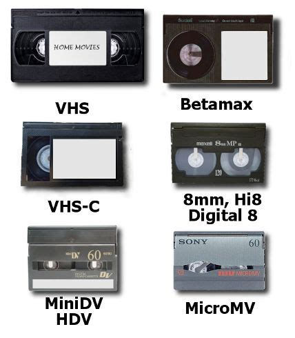 cassette 8mm transfer to dvd vhs vhs c betamax 8mm