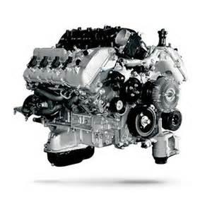 Toyota V8 Engines 2016 Toyota Tundra Performance Capabilities