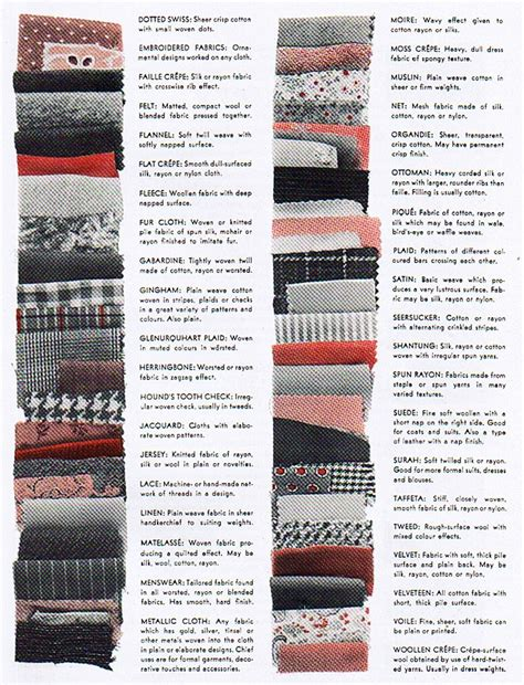 upholstery meaning in english fabric dictionary