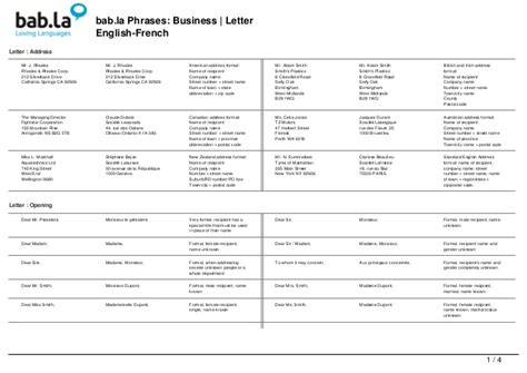 business letter useful phrases phrases business letter