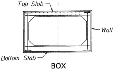 design criteria for box culvert culvert definition types of culverts and materials used