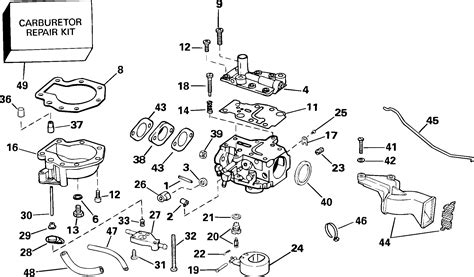 harley softail wiring diagram for dummies