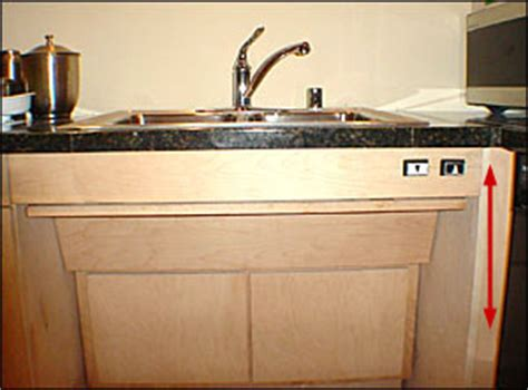 Electric Sink by May 2011