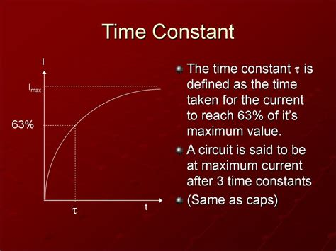 constant current through inductor inductors презентация онлайн