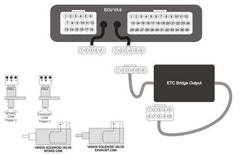 bmw m54 wiring diagram wiring diagram