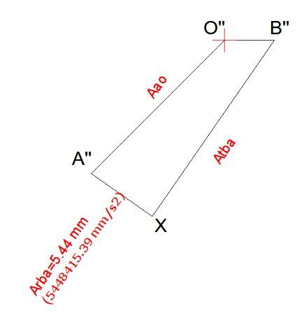 draw vector diagram drawing acceleration vector diagram of four bar linkage