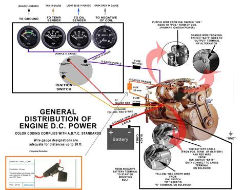 diagram of atomic 4 engine diagram free engine image for