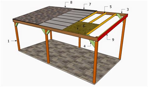 carport building plans how to build a carport free carport plans how to build a carport