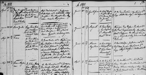 Swedish Marriage Records Wwi History App In New And Updated Genealogical Collections Genealogy Gems