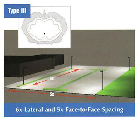 self contained solar powered strobe light solar mining lights integrated 8800 lumens