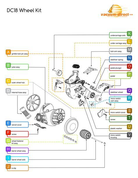 dyson dc14 parts diagram dyson dc25 parts dyson upright vacuum parts best dyson