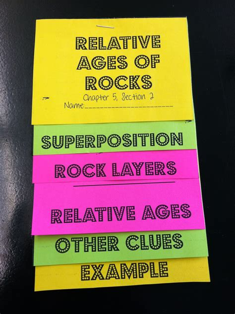 How To Make A Paper Flip Book - relative age of rocks flip book tothesquareinch