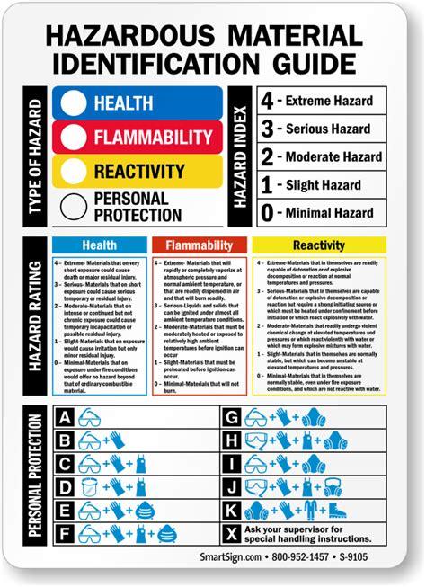 hazardous material table read book hazardous materials table phmsa pdf read book