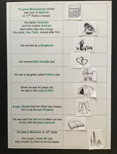 prophet muhammad biography ks2 prophet muhammad life timeline