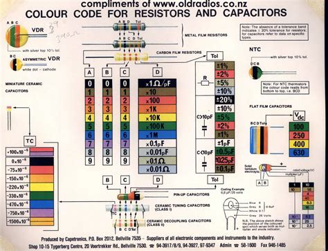 how to read a resistor pdf identification what of capacitor is this how to read its value code electrical