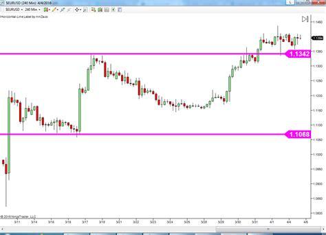 forex software tutorial forex trading training software emugepavo web fc2 com