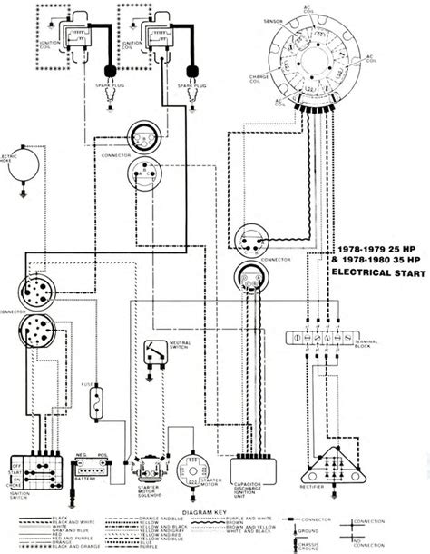 wiring kill switch on boat diagram readingrat net