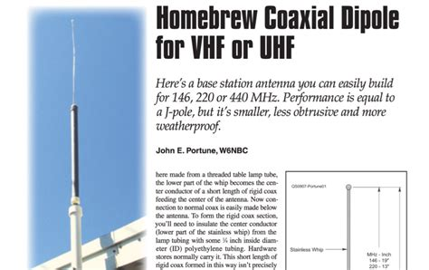 vhf uhf coaxial dipole antenna resource detail