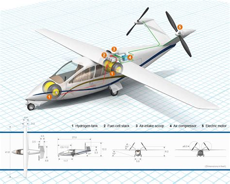 Electric Planes Pull The Other One by How I Designed A Practical Electric Plane For Nasa Ieee