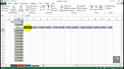 r data table tutorial data analysis data table excel 2013 beginners