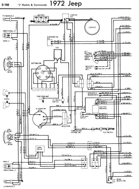 1972 Jeep Commando Wiring Diagram