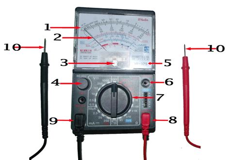 Multi Analog parts of analog multimeter www pixshark images