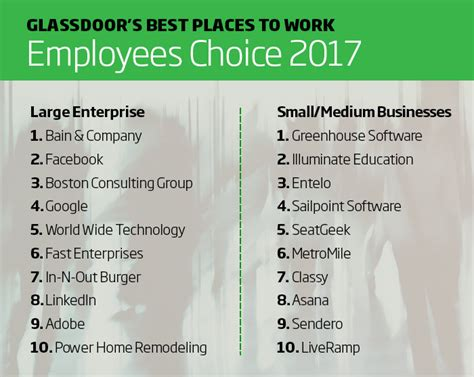 best places to company what makes a company a best place to work cio
