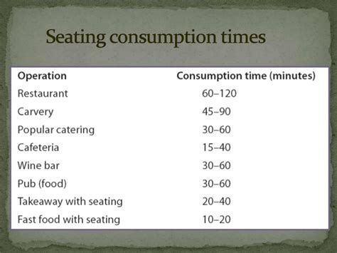 table service definition ten common myths about table service semansantamedina