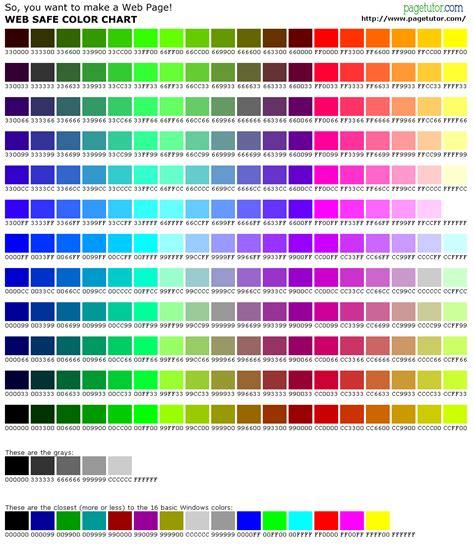أرقام الألوان