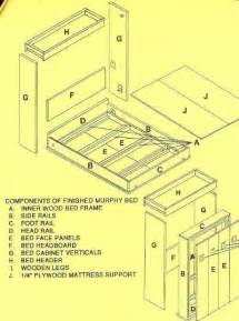 Murphy Bed Plans Do It Yourself Pdf Woodwork Murphy Bed Plans Free Download Diy Plans