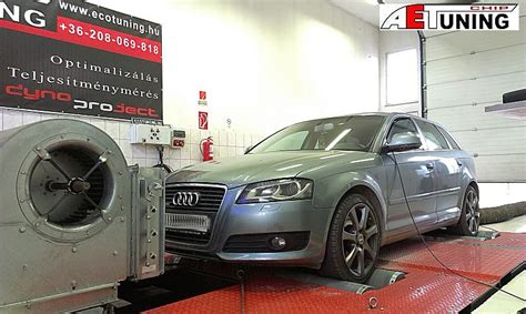 Audi A3 2 0 Tfsi Chiptuning by Audi A3 2 0tfsi 200le Chiptuning