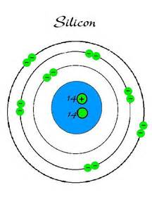 Silicon Number Of Protons Neutrons And Electrons Si