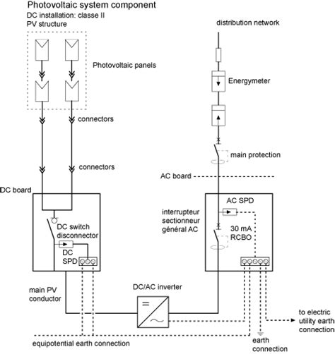 hager surge protection wiring diagram wiring diagram