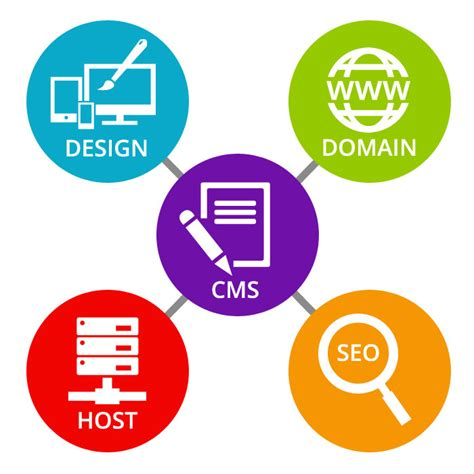 Email Domain Search Engine Webstorm Kelowna Website Design Company