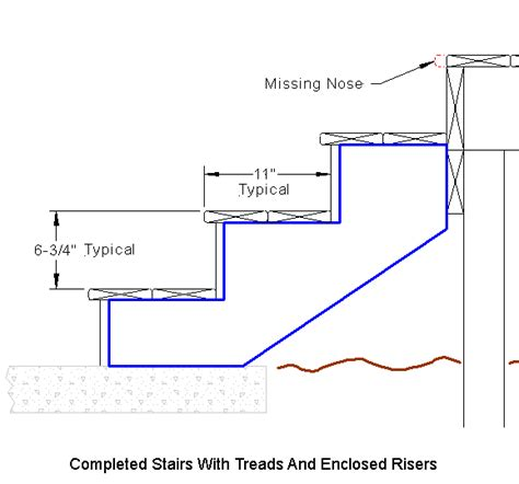 guide to designing stairs and laying out stair stringers do it yourself stairbuilding