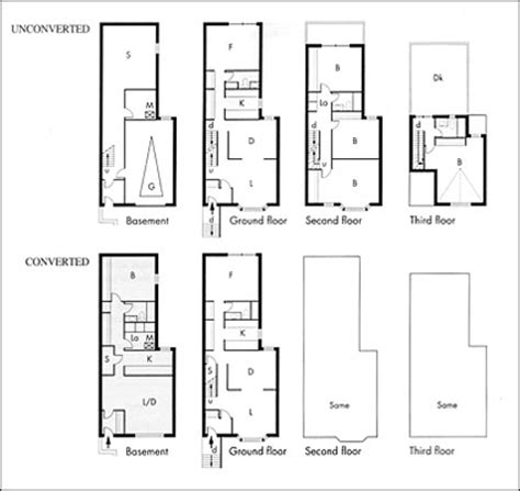 rayburn house office building floor plan floor plan house and senate popular house plans and
