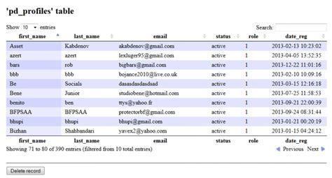 ionic indexeddb tutorial html5 editable table template brokeasshome com
