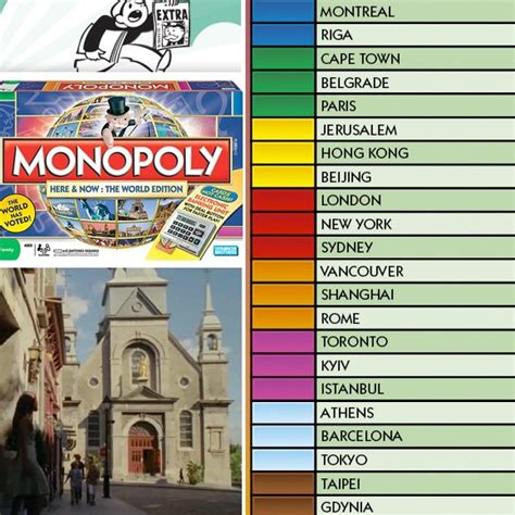 Monopoli Monopoly International montreal tops the elected cities for the world edition