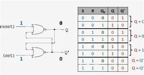 fungsi transistor pada flip flop fungsi transistor pada lu led 28 images toshiba luncurkan lini produk transistor yang