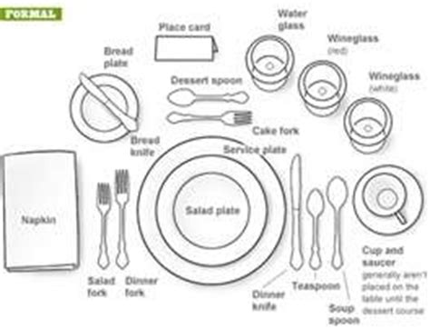 Silverware Placement On Table by Correct Placement Of China Silverware And Glassware
